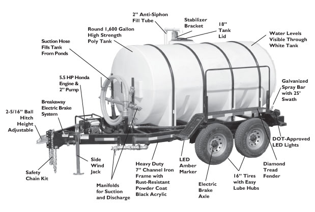 1600 gallon water trailer drawing